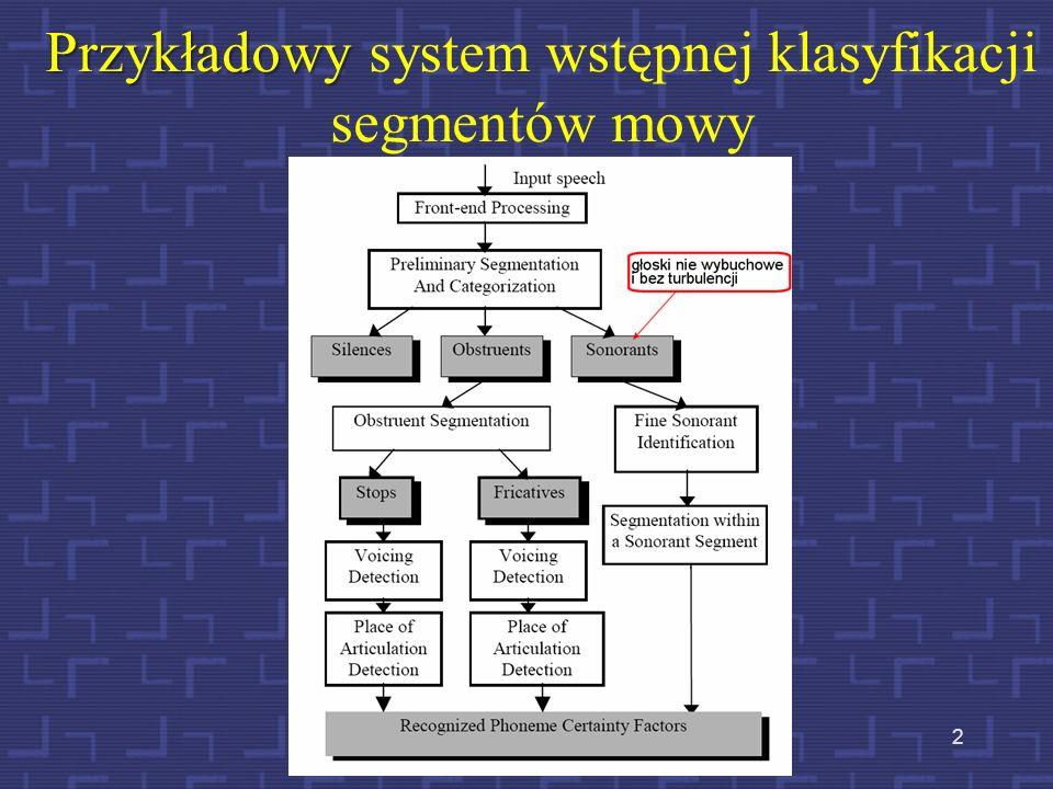 2 Przykładowy Przykładowy system wstępnej klasyfikacji segmentów mowy