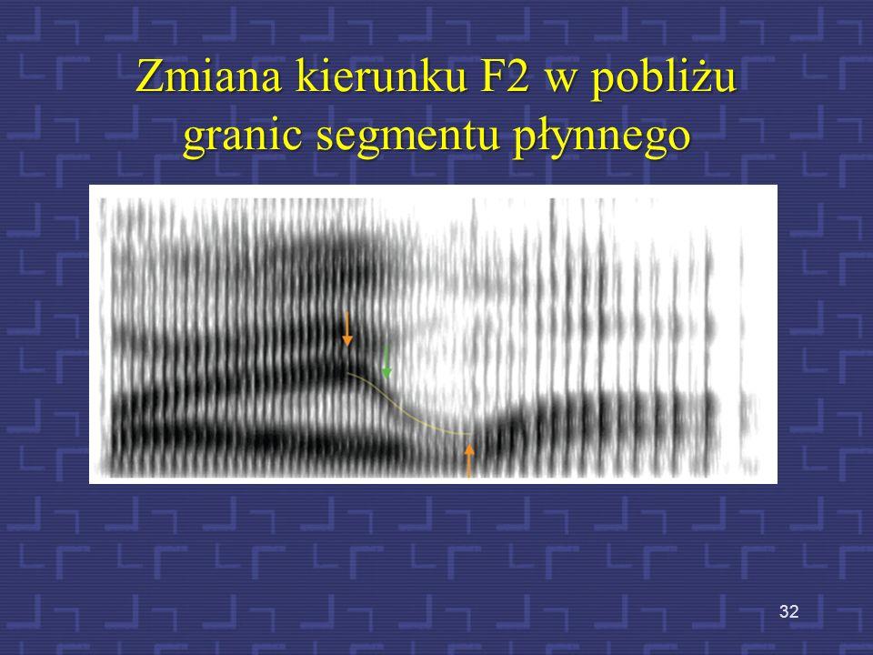 Przykłady zmian F0 na granicy segmentów płynnych 31