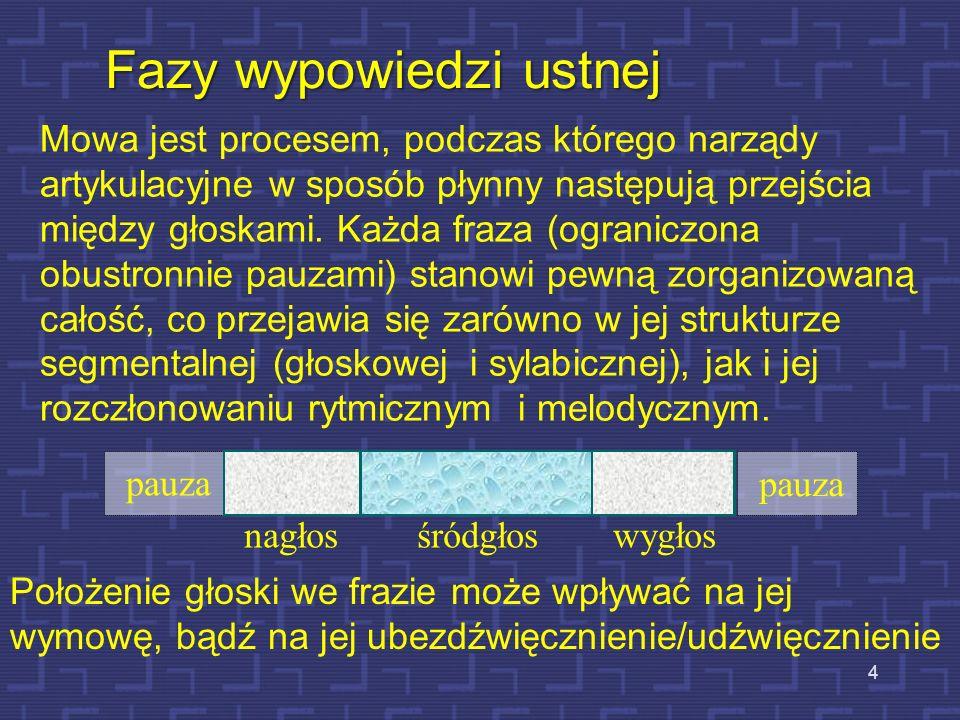 24 Upodobnienia międzywyrazowe Na granicach form wyrazowych następują upodobnienia przede wszystkim pod względem dźwięczności.