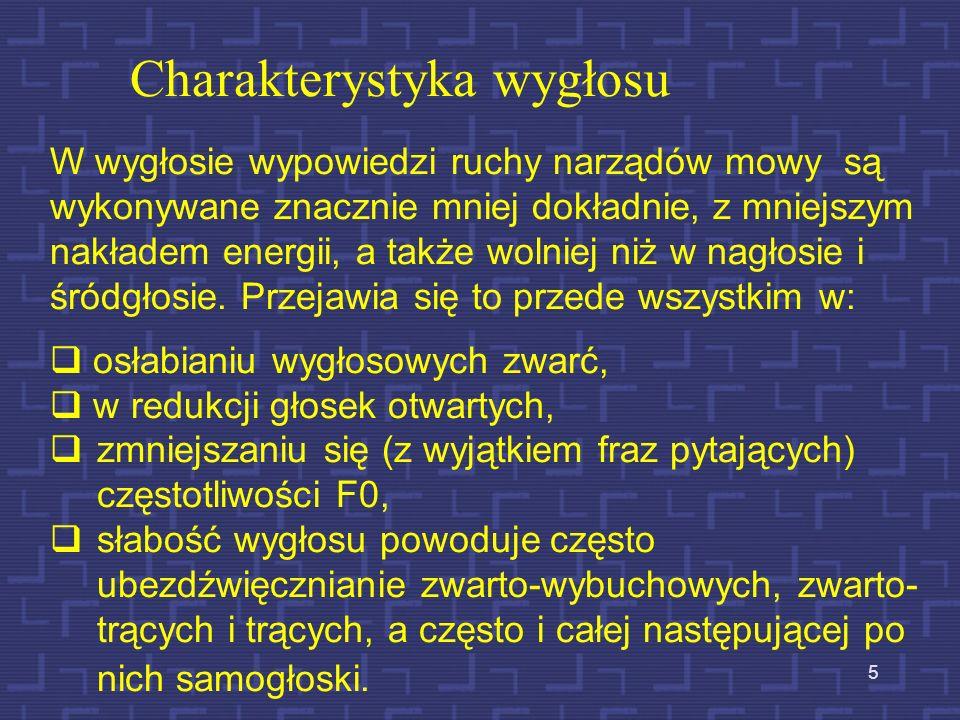 35 Transkrypcja fonetyczna