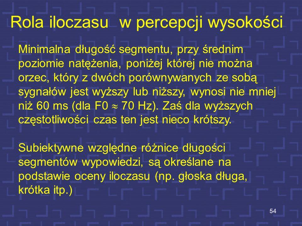 53 Relacje w płaszczyźnie percepcyjnej między wysokością, głośnością i długością (iloczasem) Wrażenie wysokości głosu zależy głównie od częstotliwości