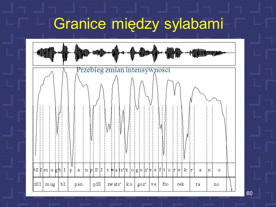 59 Sylaby fonetyczne Zmiany głośności między kolejnymi głoskami w strumieniu dźwięków mowy warunkują podział wypowiedzi na tzw. sylaby fonetyczne. Rdz