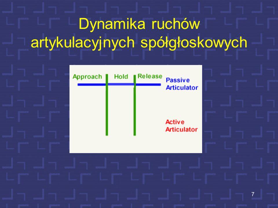 Dynamika ruchów artykulacyjnych spółgłoskowych 7