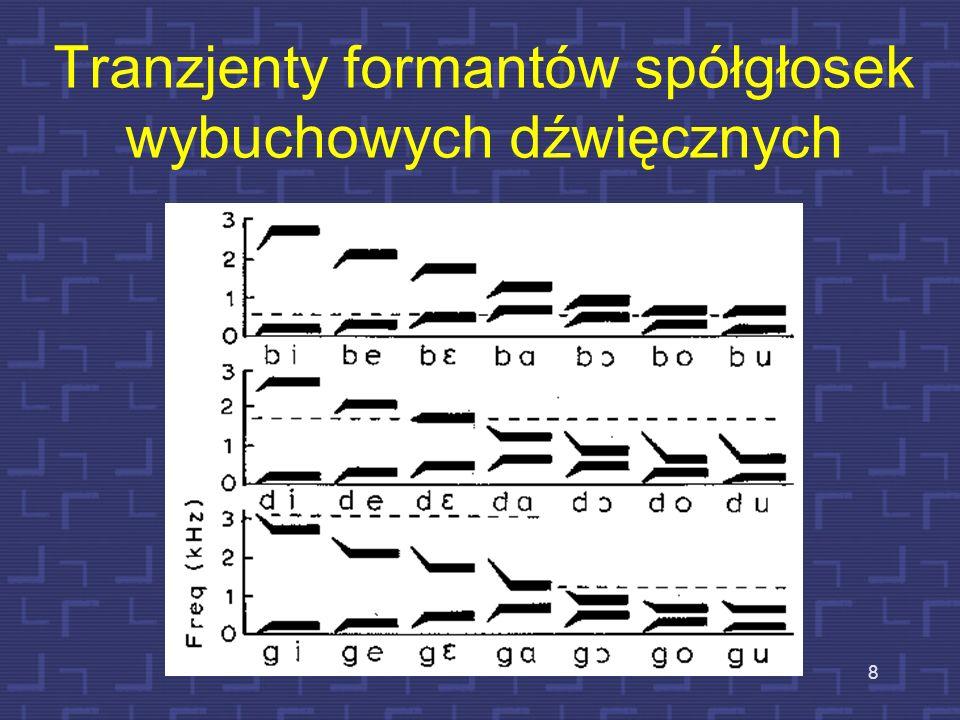 Tranzjenty formantów spółgłosek wybuchowych dźwięcznych 8