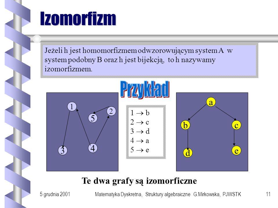 5 grudnia 2001Matematyka Dyskretna, Struktury algebraiczne G.Mirkowska, PJWSTK10 Przykład Funkcja h(X) =1, gdy 1 X i h(X)=0, gdy 1 X, X N jest homomor