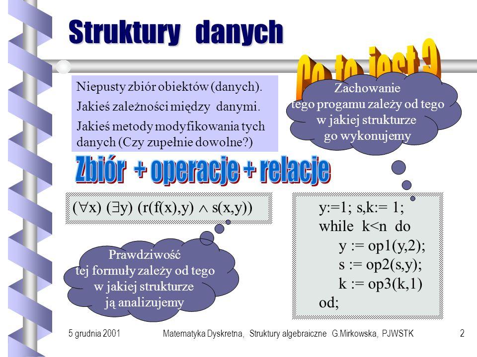 5 grudnia 2001Matematyka Dyskretna, Struktury algebraiczne G.Mirkowska, PJWSTK2 Struktury danych Jakieś zależności między danymi.