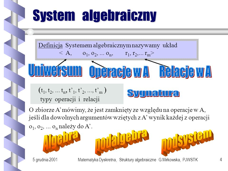 5 grudnia 2001Matematyka Dyskretna, Struktury algebraiczne G.Mirkowska, PJWSTK14 Kongruencja Niech będzie system algebraiczny A = Definicja Relację równoważności ~ w A nazywamy kongruencją wtedy i tylko wtedy gdy dla dowolnych o, r i a 1, a 2,...,a n, jeżeli a 1 ~ a 1, a 2 ~a 2,...,a n ~a n to o(a 1,a 2...,a n ) ~ o(a 1,a 2,...,a n ) r(a 1,a 2,...,a n ) wttw r(a 1,a 2,...,a n ) Przykład Relacja ~ określona w systemie algebraicznym jako n ~n wttw n mod p = n mod p jest kongruencją, bo gdy a ~a oraz b~b, to a=k * p+c i a=k * p+c oraz b= l * p+d i b= l * p+d.