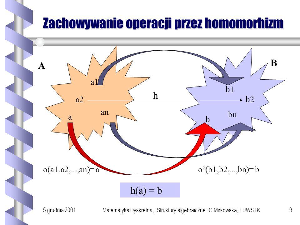 5 grudnia 2001Matematyka Dyskretna, Struktury algebraiczne G.Mirkowska, PJWSTK9 Zachowywanie operacji przez homomorhizm a1 a2 an a o(a1,a2,...,an)= ao(b1,b2,...,bn)= b b1 b2 bn b h h(a) = b A B