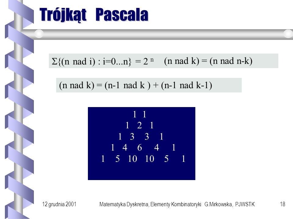 12 grudnia 2001Matematyka Dyskretna, Elementy Kombinatoryki G.Mirkowska, PJWSTK17 Symbol dwumianowy Liczbę wszystkich podzbiorów k-elementowych zbioru n-elementowego oznaczamy przez (n nad k) i nazywamy symbolem dwumianowym Newtona.