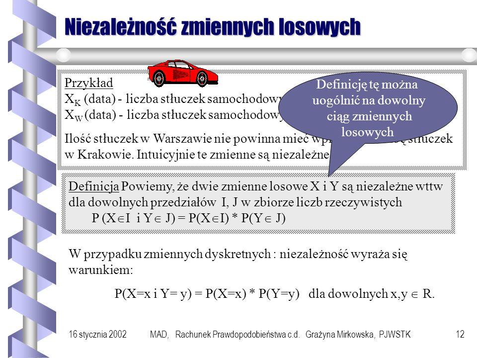 16 stycznia 2002MAD, Rachunek Prawdopodobieństwa c.d. Grażyna Mirkowska, PJWSTK11 Zmienna losowa Definicja Niech będzie przestrzenią zdarzeń elementar