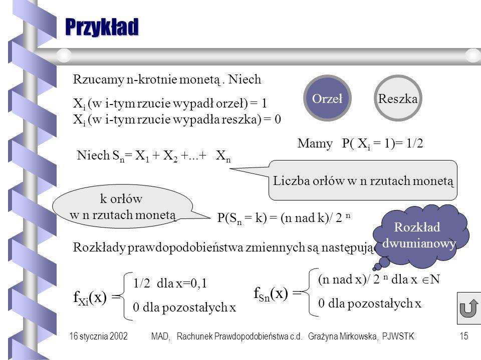 16 stycznia 2002MAD, Rachunek Prawdopodobieństwa c.d. Grażyna Mirkowska, PJWSTK14 Rozkład prawdopodobieństwa Niech X będzie zmienną losową określoną w