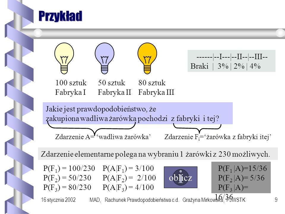 16 stycznia 2002MAD, Rachunek Prawdopodobieństwa c.d. Grażyna Mirkowska, PJWSTK8 Wzór Bayesa Niech zdarzenia losowe A 1,...A n stanowią podział przest