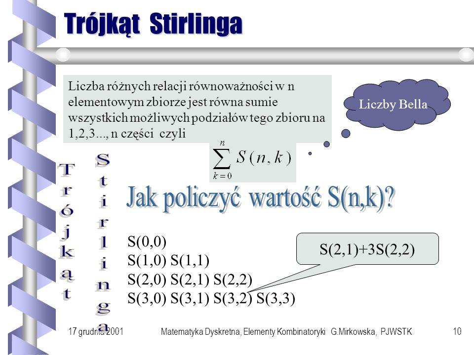 17 grudnia 2001Matematyka Dyskretna, Elementy Kombinatoryki G.Mirkowska, PJWSTK9 Liczby Stirlinga Liczbą Stirlinga (drugiego rodzaju) S(n,k) nazywamy