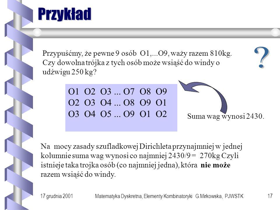 17 grudnia 2001Matematyka Dyskretna, Elementy Kombinatoryki G.Mirkowska, PJWSTK16 Zasada szufladkowa Dirichleta m przedmiotów Jeśli skończony zbiór X