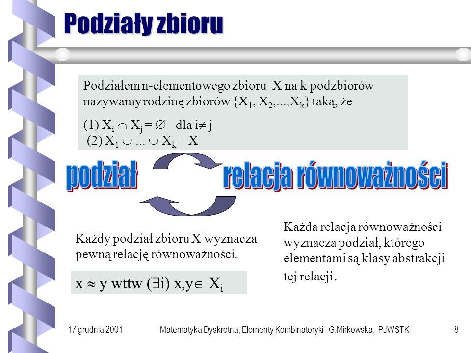 17 grudnia 2001Matematyka Dyskretna, Elementy Kombinatoryki G.Mirkowska, PJWSTK7 Ilustracja 2 + + + + +++ + + + + + + + + + + Aby utworzyć relację sym