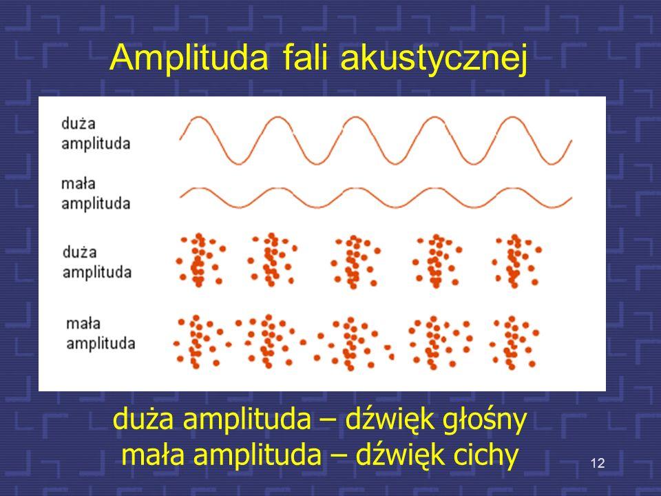 12 Amplituda fali akustycznej duża amplituda – dźwięk głośny mała amplituda – dźwięk cichy
