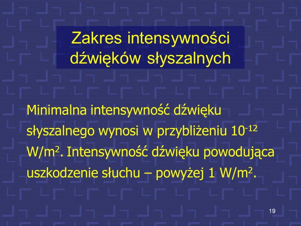 19 Zakres intensywności dźwięków słyszalnych Minimalna intensywność dźwięku słyszalnego wynosi w przybliżeniu 10 -12 W/m 2. Intensywność dźwięku powod