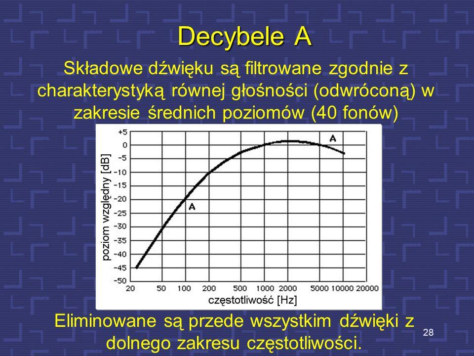 28 Decybele A Składowe dźwięku są filtrowane zgodnie z charakterystyką równej głośności (odwróconą) w zakresie średnich poziomów (40 fonów) Eliminowan