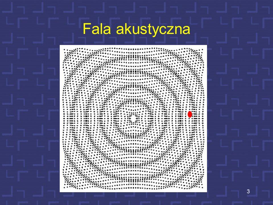 4 Parametry fali akustycznej długość fali ( = cT Założenie: ruch cząsteczek wokół położenia równowagi jest harmoniczny c – prędkość rozchodzenia się fali = c/f f – częstotliwość drgań T – okres drgań Lokalne maksymalne wzrosty ciśnienia-czoła fali