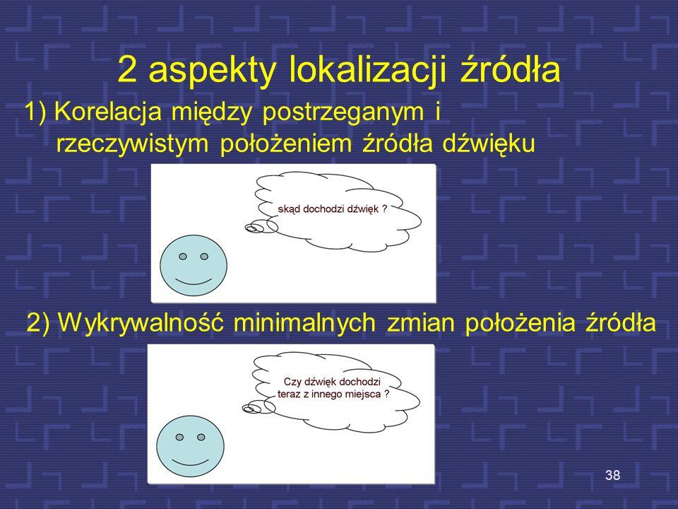 2 aspekty lokalizacji źródła 38 1) Korelacja między postrzeganym i rzeczywistym położeniem źródła dźwięku 2) Wykrywalność minimalnych zmian położenia