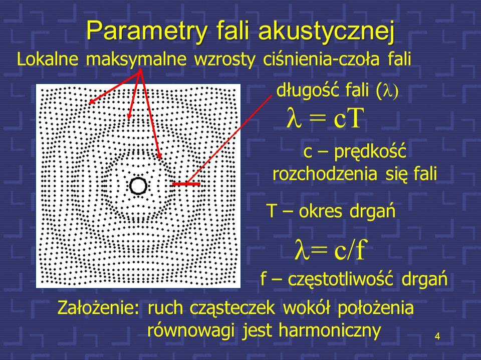 4 Parametry fali akustycznej długość fali ( = cT Założenie: ruch cząsteczek wokół położenia równowagi jest harmoniczny c – prędkość rozchodzenia się f