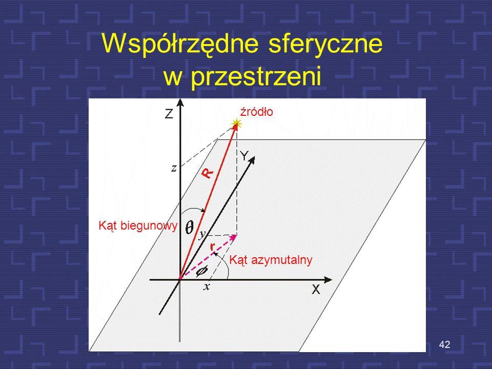 Współrzędne sferyczne w przestrzeni 42 Kąt azymutalny Kąt biegunowy źródło