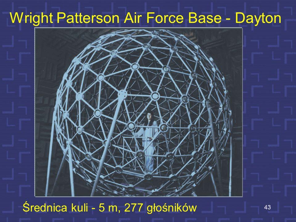 Wright Patterson Air Force Base - Dayton 43 Średnica kuli - 5 m, 277 głośników