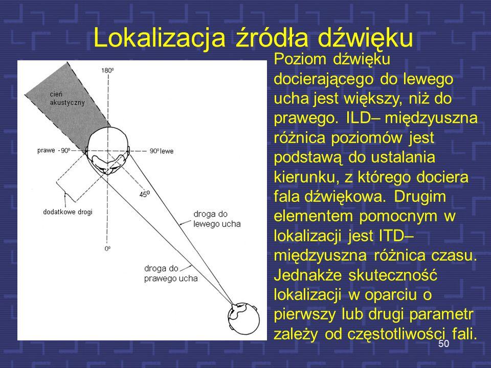 Lokalizacja źródła dźwięku Poziom dźwięku docierającego do lewego ucha jest większy, niż do prawego. ILD– międzyuszna różnica poziomów jest podstawą d