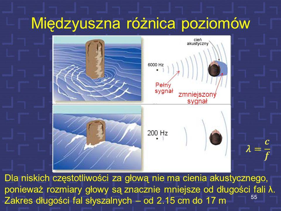 Międzyuszna różnica poziomów 55 Pełny sygnał zmniejszony sygnał Dla niskich częstotliwości za głową nie ma cienia akustycznego, ponieważ rozmiary głow