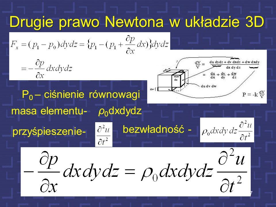 Prawo Hookea stwierdza: odkształcenie rozchodzące się w ośrodku oddziaływuje na ścianki sześcianu z ciśnieniem liniowo proporcjonalnym do zmian jego objętości.