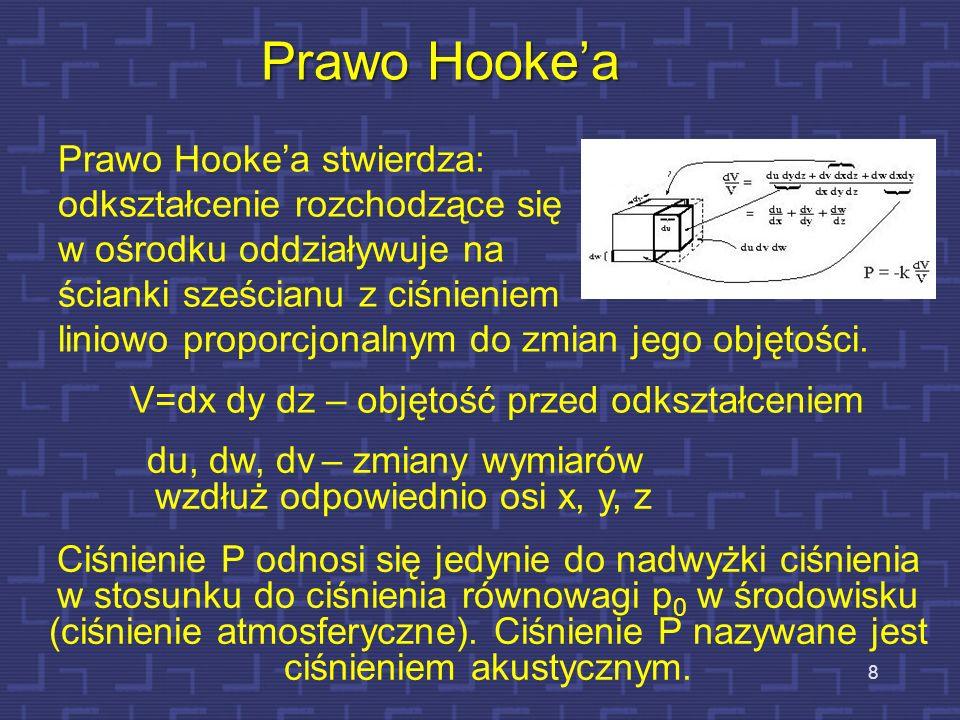 Prawo Hookea stwierdza: odkształcenie rozchodzące się w ośrodku oddziaływuje na ścianki sześcianu z ciśnieniem liniowo proporcjonalnym do zmian jego o