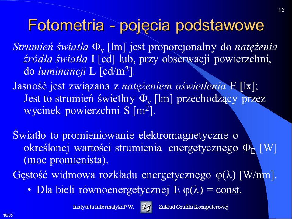 10/05 13 Instytutu Informatyki P.W.Zakład Grafiki Komputerowej Widmowy rozkład energetyczny