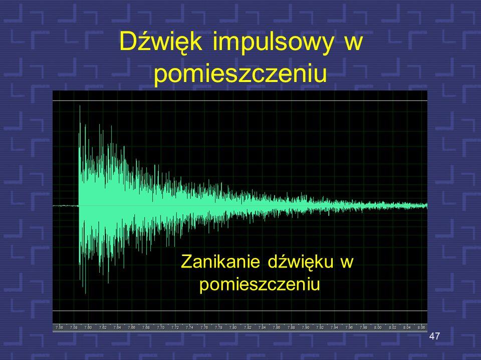 Co wpływa na akustykę pomieszczeń Miejsca i kąty odbić Rozkład czasowy odbić Jakość odbić: –W funkcji częstotliwości –Współczynniki pochłaniania Liczb
