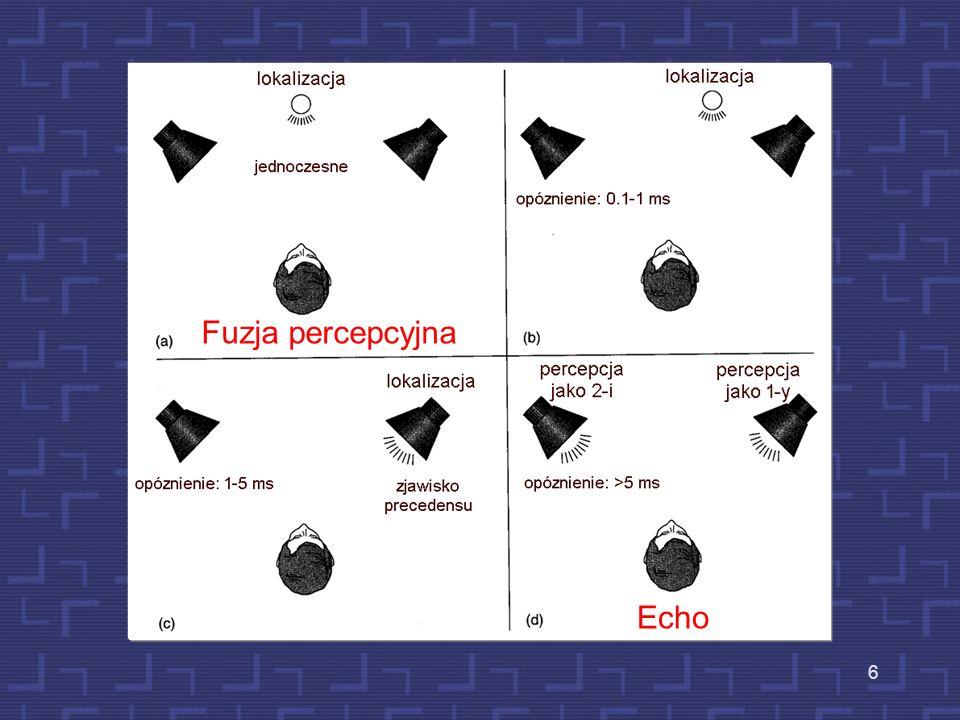 6 Fuzja percepcyjna Echo