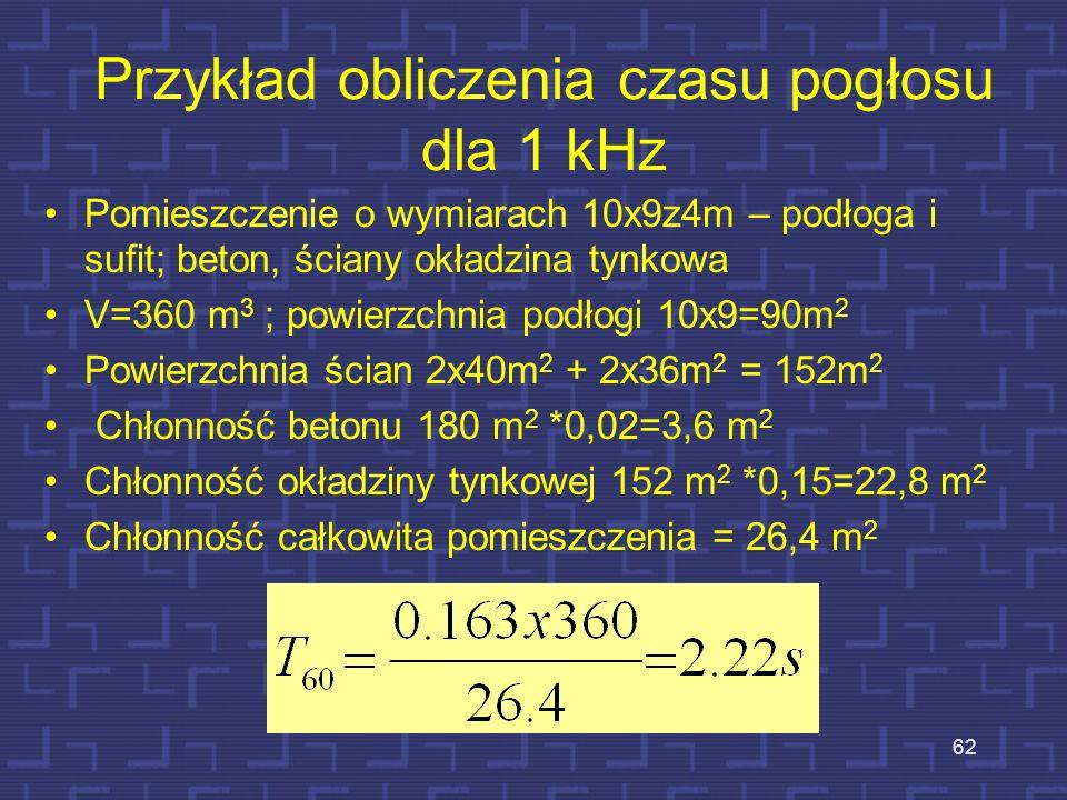 Charakterystyka pomieszczenia Czas pogłosu – czas potrzebny do stłumienia dźwięku o 60 dB. Zależy od: –wymiarów i kształtu pomieszczenia (objętość pom