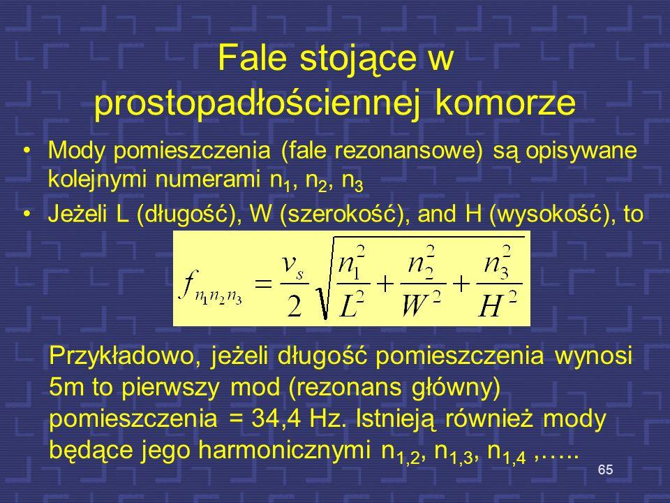 Optymalny pogłos pomieszczeń From http://www.ada-noisesolutions.com/ansi.htm 64