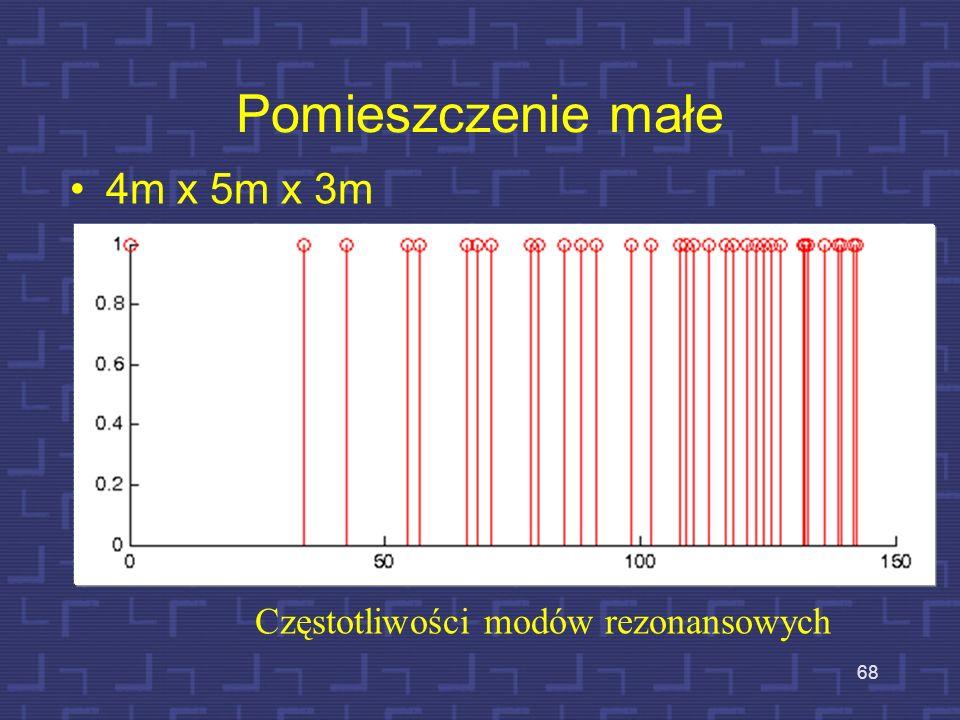 Przykład – pomieszczenie duże 12mx4mx8m Częstotliwości modów rezonansowych 67