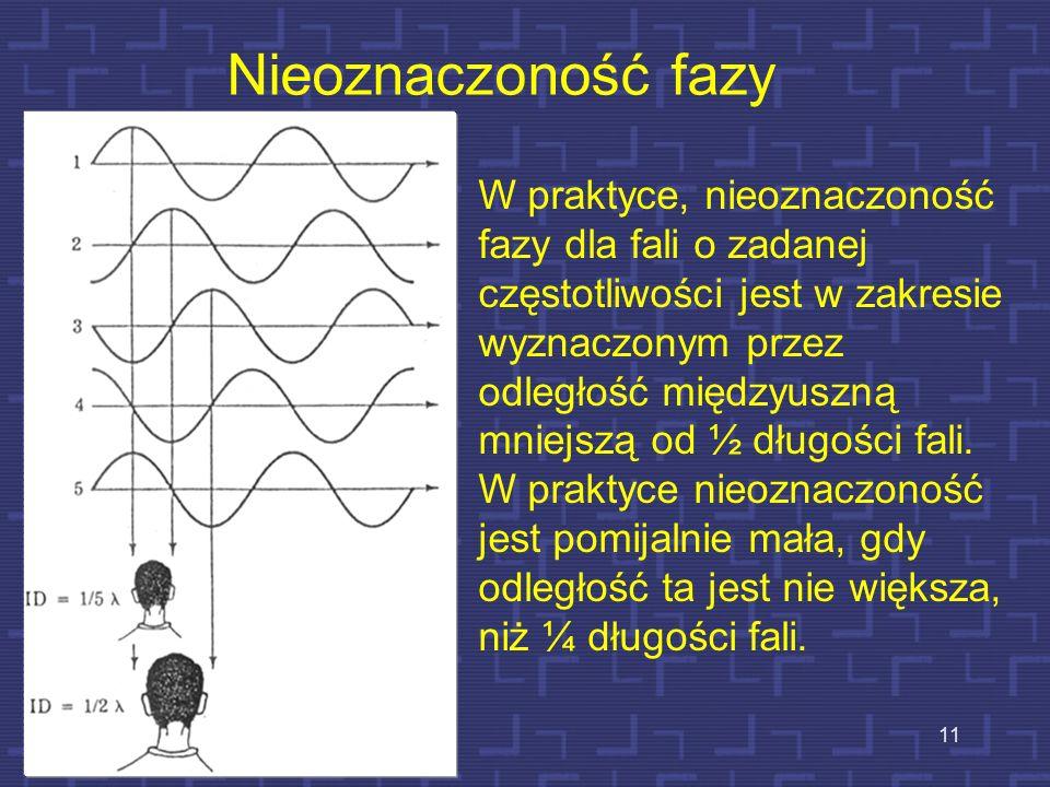 W praktyce, nieoznaczoność fazy dla fali o zadanej częstotliwości jest w zakresie wyznaczonym przez odległość międzyuszną mniejszą od ½ długości fali.
