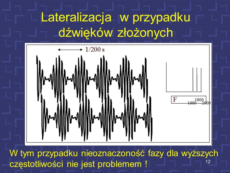 Lateralizacja w przypadku dźwięków złożonych 12 W tym przypadku nieoznaczoność fazy dla wyższych częstotliwości nie jest problemem !