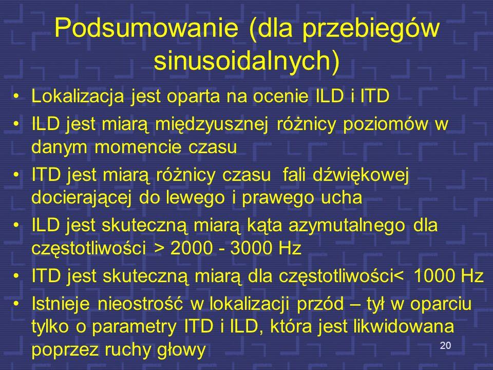 Podsumowanie (dla przebiegów sinusoidalnych) Lokalizacja jest oparta na ocenie ILD i ITD ILD jest miarą międzyusznej różnicy poziomów w danym momencie
