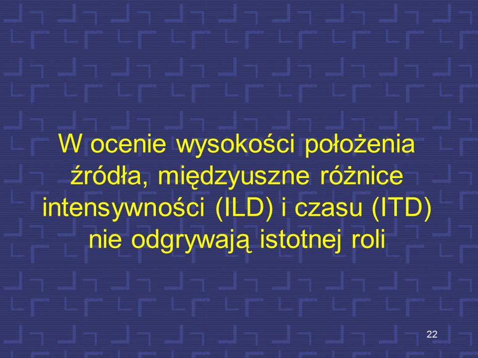 W ocenie wysokości położenia źródła, międzyuszne różnice intensywności (ILD) i czasu (ITD) nie odgrywają istotnej roli 22