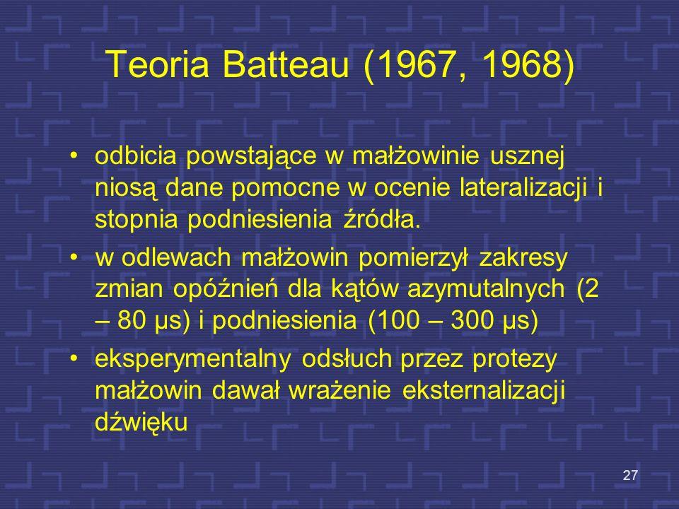 Teoria Batteau (1967, 1968) odbicia powstające w małżowinie usznej niosą dane pomocne w ocenie lateralizacji i stopnia podniesienia źródła. w odlewach