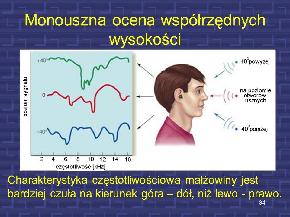 Monouszna ocena współrzędnych wysokości 34 Charakterystyka częstotliwościowa małżowiny jest bardziej czuła na kierunek góra – dół, niż lewo - prawo.