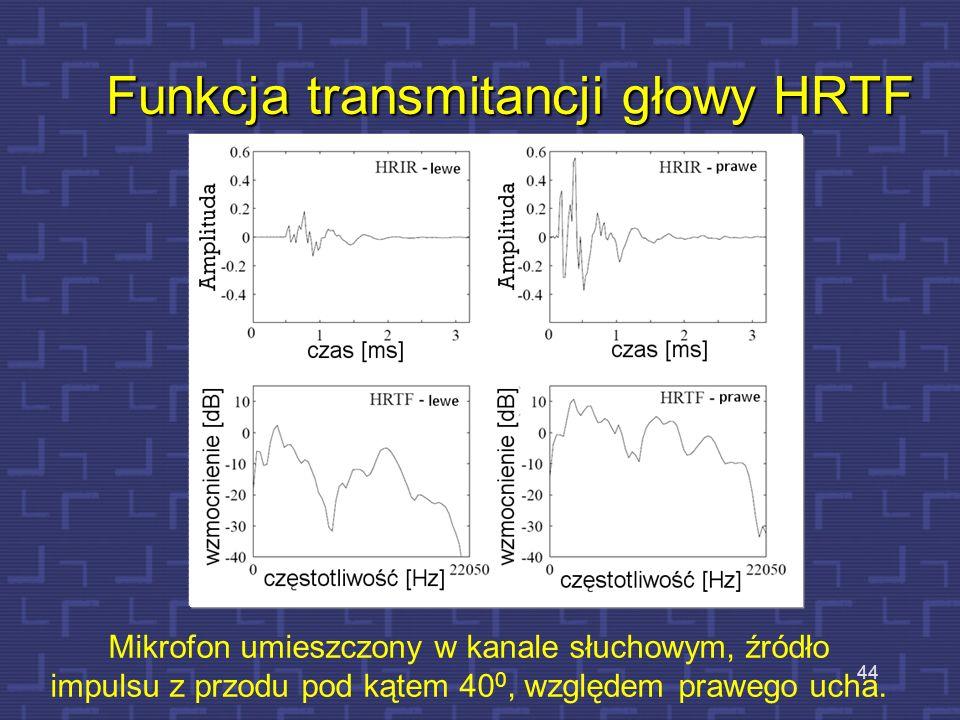 44 Funkcja transmitancji głowy HRTF Mikrofon umieszczony w kanale słuchowym, źródło impulsu z przodu pod kątem 40 0, względem prawego ucha.