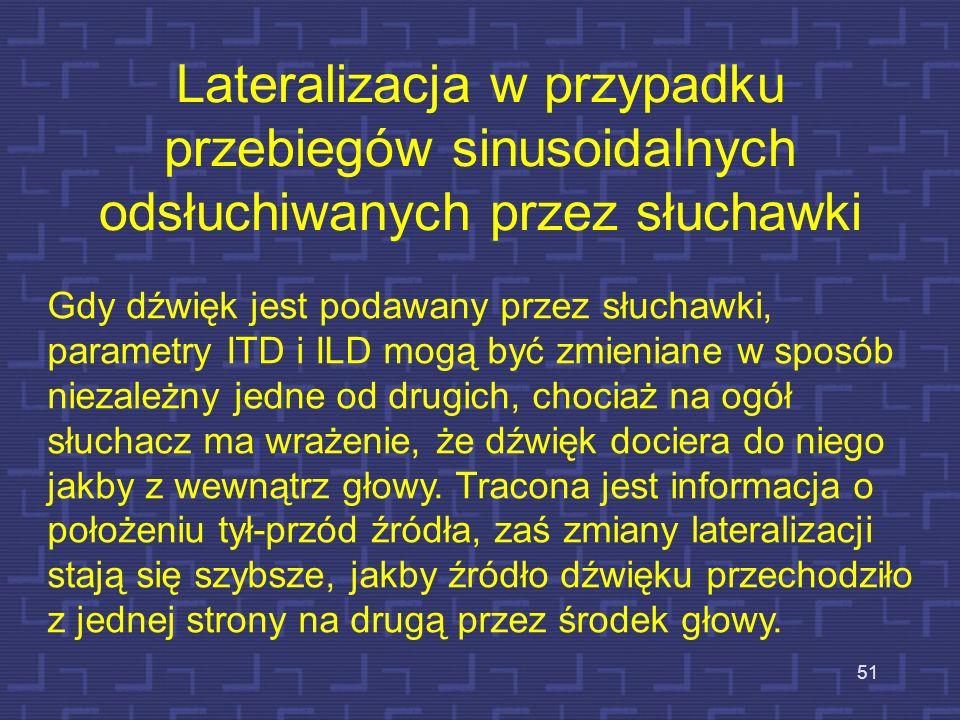 Lateralizacja w przypadku przebiegów sinusoidalnych odsłuchiwanych przez słuchawki 51 Gdy dźwięk jest podawany przez słuchawki, parametry ITD i ILD mo