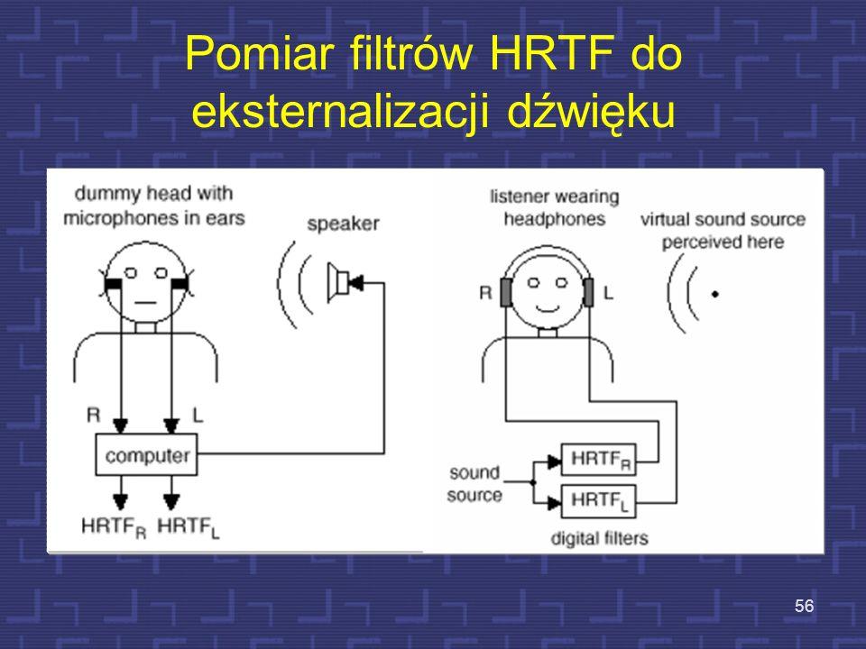 Pomiar filtrów HRTF do eksternalizacji dźwięku 56