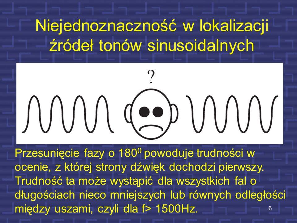 6 Niejednoznaczność w lokalizacji źródeł tonów sinusoidalnych Przesunięcie fazy o 180 0 powoduje trudności w ocenie, z której strony dźwięk dochodzi p