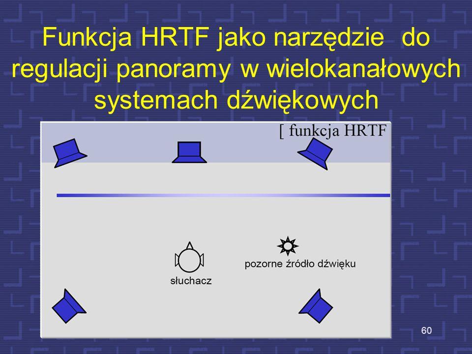 Funkcja HRTF jako narzędzie do regulacji panoramy w wielokanałowych systemach dźwiękowych 60