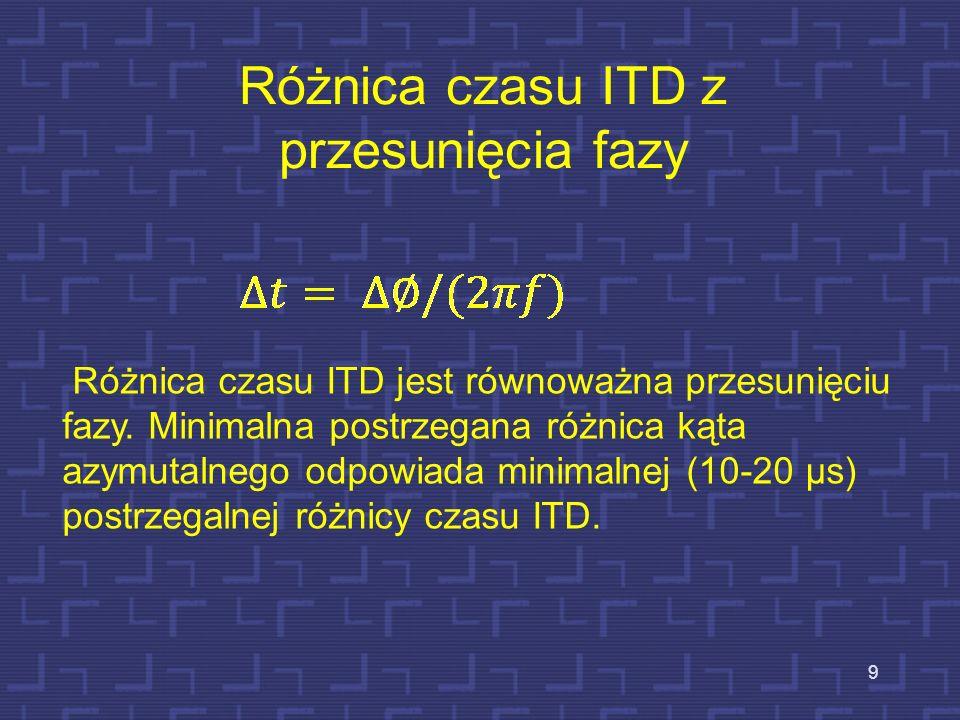 Podsumowanie (dla przebiegów sinusoidalnych) Lokalizacja jest oparta na ocenie ILD i ITD ILD jest miarą międzyusznej różnicy poziomów w danym momencie czasu ITD jest miarą różnicy czasu fali dźwiękowej docierającej do lewego i prawego ucha ILD jest skuteczną miarą kąta azymutalnego dla częstotliwości > 2000 - 3000 Hz ITD jest skuteczną miarą dla częstotliwości< 1000 Hz Istnieje nieostrość w lokalizacji przód – tył w oparciu tylko o parametry ITD i ILD, która jest likwidowana poprzez ruchy głowy 20