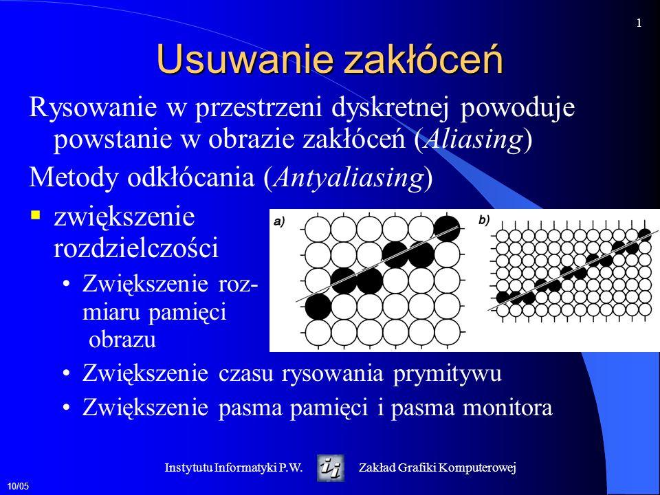 10/05 2 Instytutu Informatyki P.W.Zakład Grafiki Komputerowej Usuwanie zakłóceń(2) Metoda z dwoma pikselami w kolumnie Piksele leżą najbliżej idealnej linii Odcień piksela NE zależy od długości odcinka NE-Q, odcień piksela E od Q-E Suma odcieni pikseli NE i E jest stała